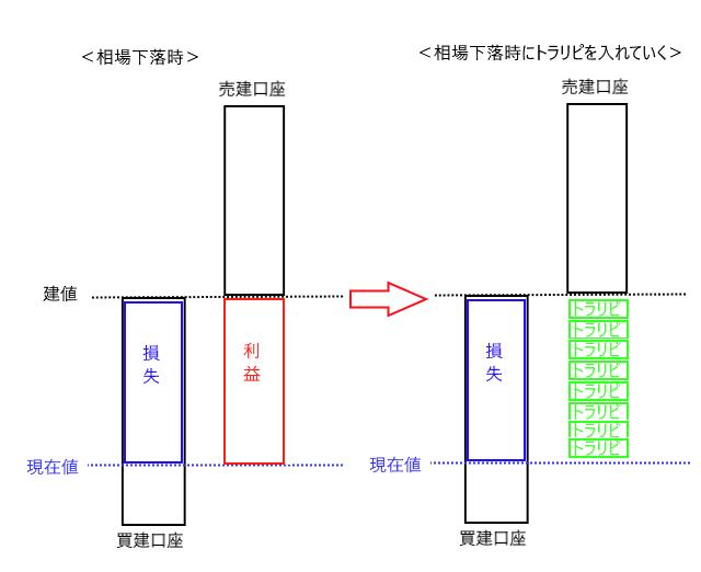 両建て概念図2.png