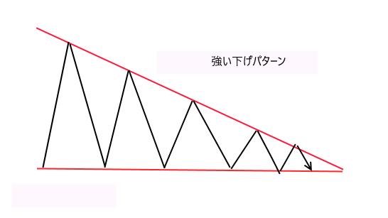強い三角持ち合い2.png